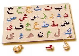 Traduzione corretta Corano